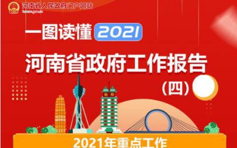 一图读懂政府工作报告之2021年重点工作